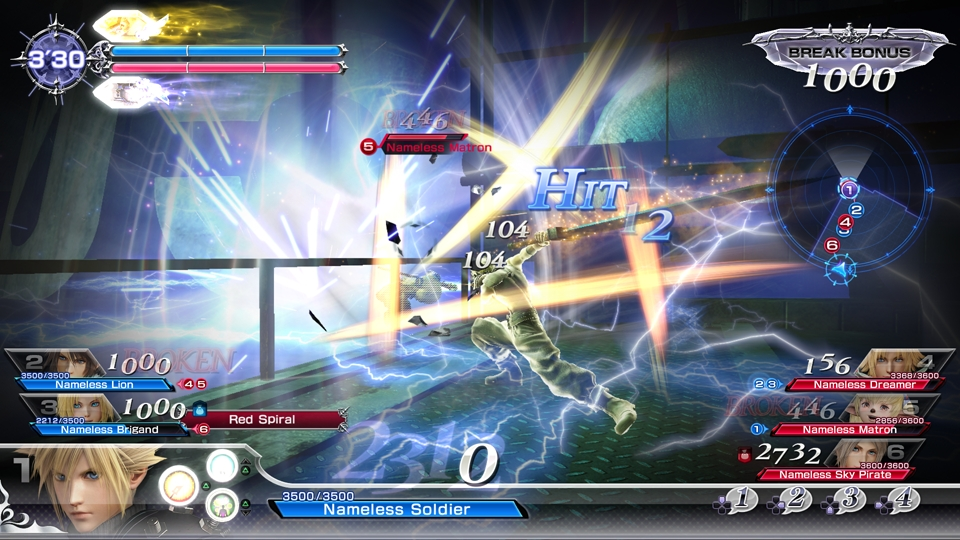 Dissidia review